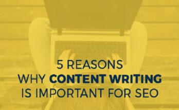 Content-Writing-Important-SEO